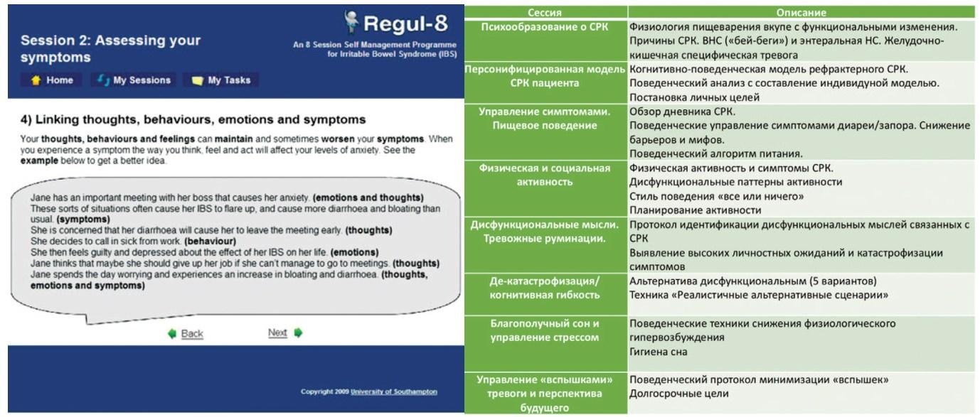 Структура автоматизированного дистанционного протокола КПП р-СРК – Regul8