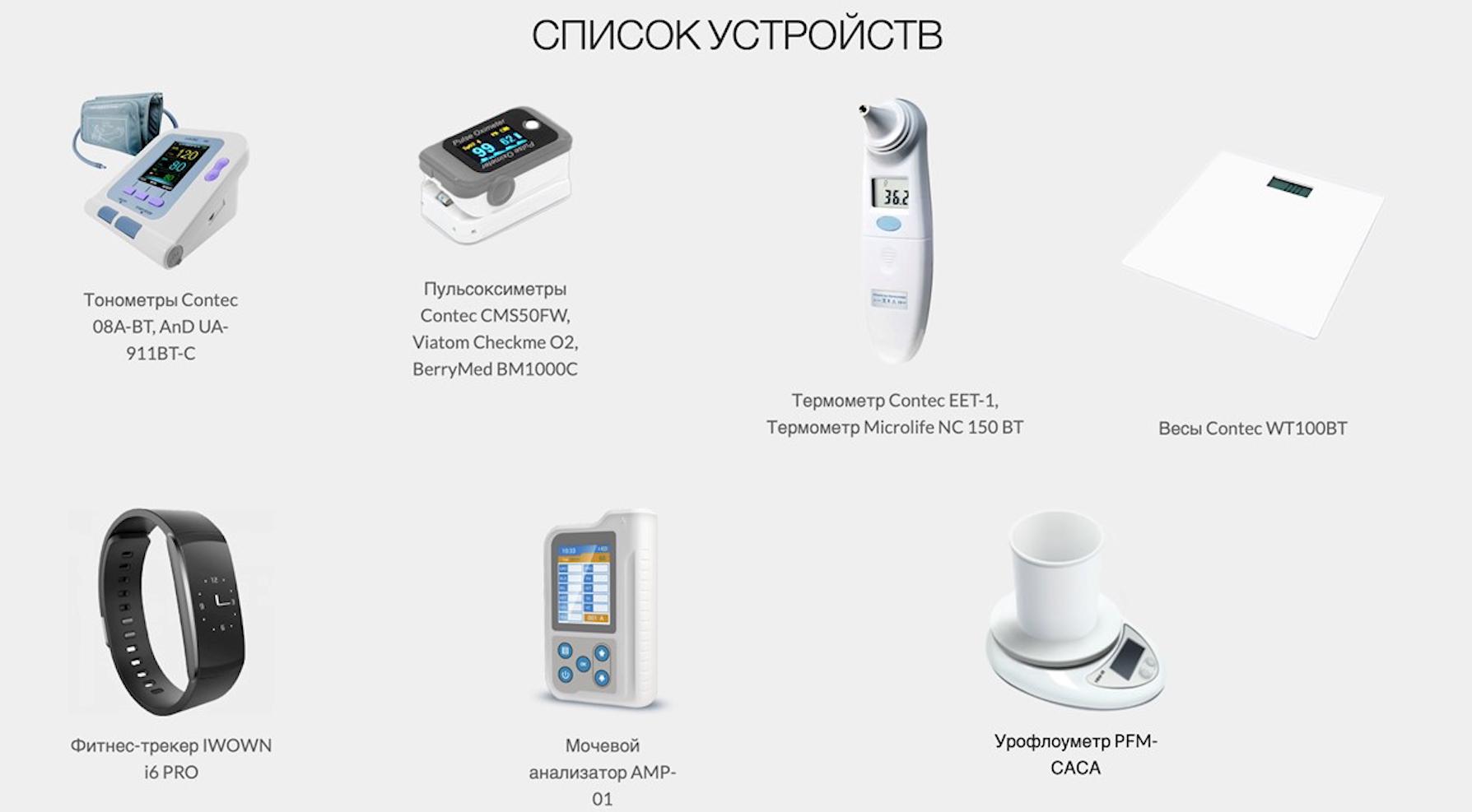Медицинские устройства и гаджеты, которые подключены к российскому приложению, для дистанционного мониторинга пациентов